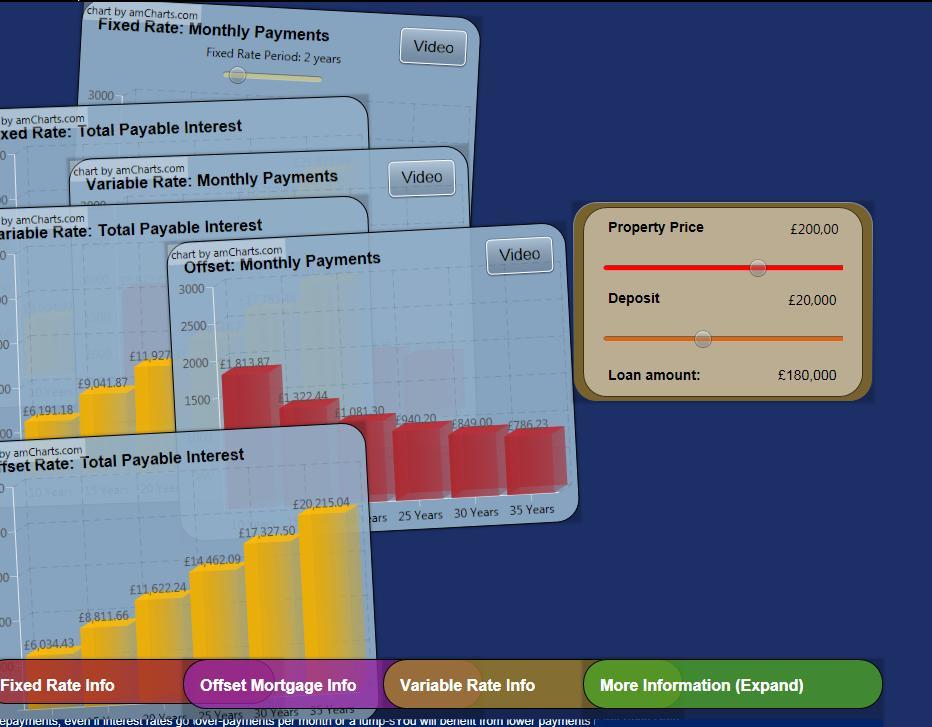Mortgage Guide Screenshot